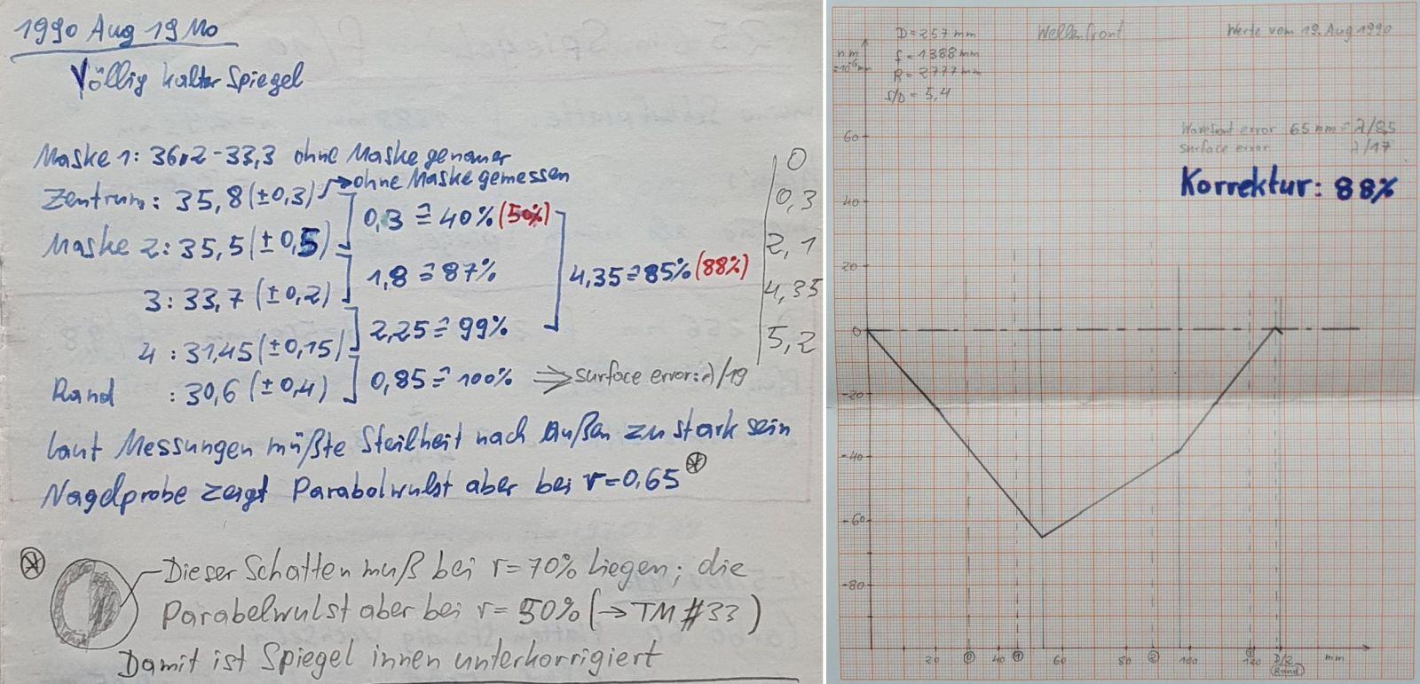 archimedes_25cm_f5.4_protokoll.jpg